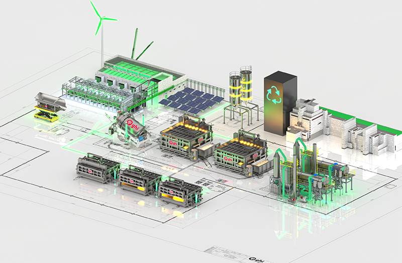 GHI presents the Aluminium Recycling Plant of the Future